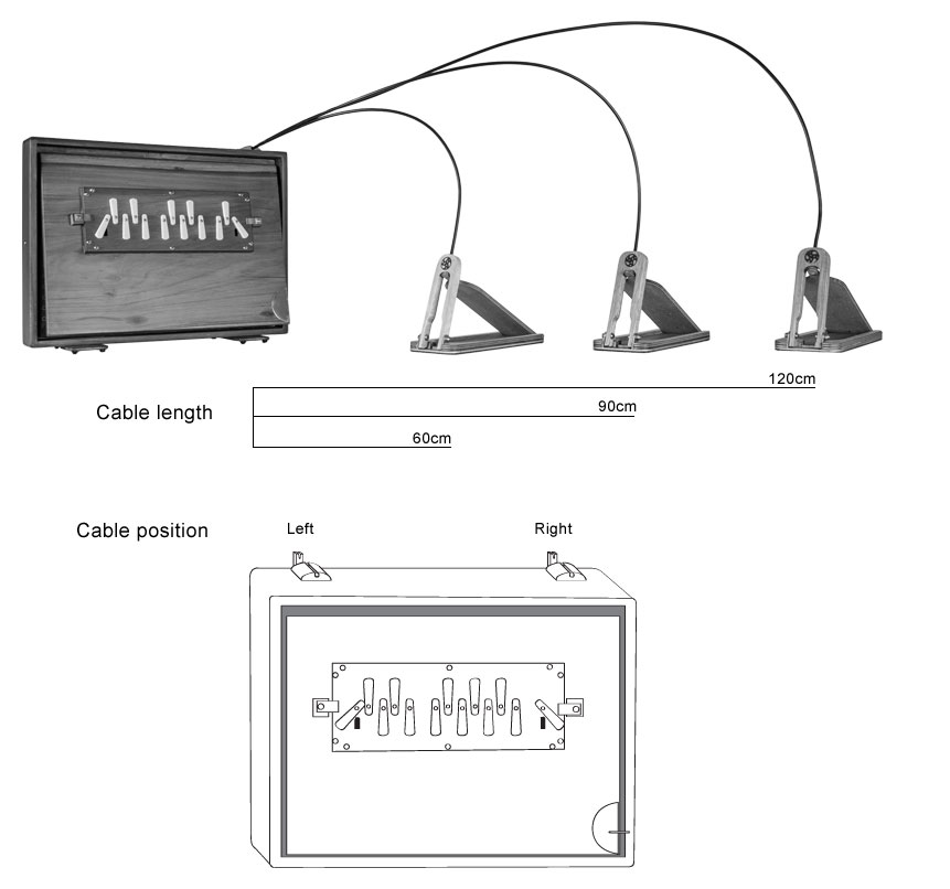 position & length of foot pedal
